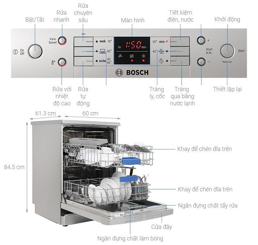 máy rửa bát bosch