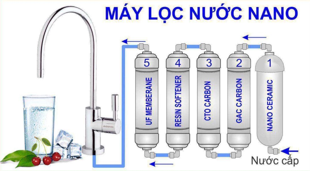 máy lọc nước geyser 12